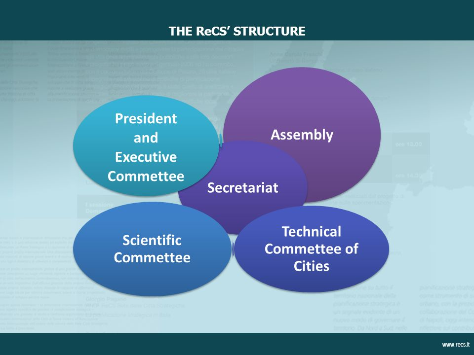 THE ReCS STRUCTURE   Assembly Secretariat Technical Commettee of Cities Scientific Commettee President and Executive Commettee