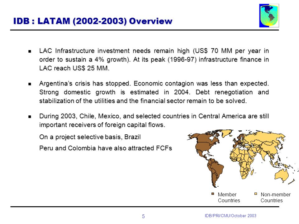 5 IDB/PRI/CMU/October 2003 IDB : LATAM ( ) Overview LAC Infrastructure investment needs remain high (US$ 70 MM per year in order to sustain a 4% growth).