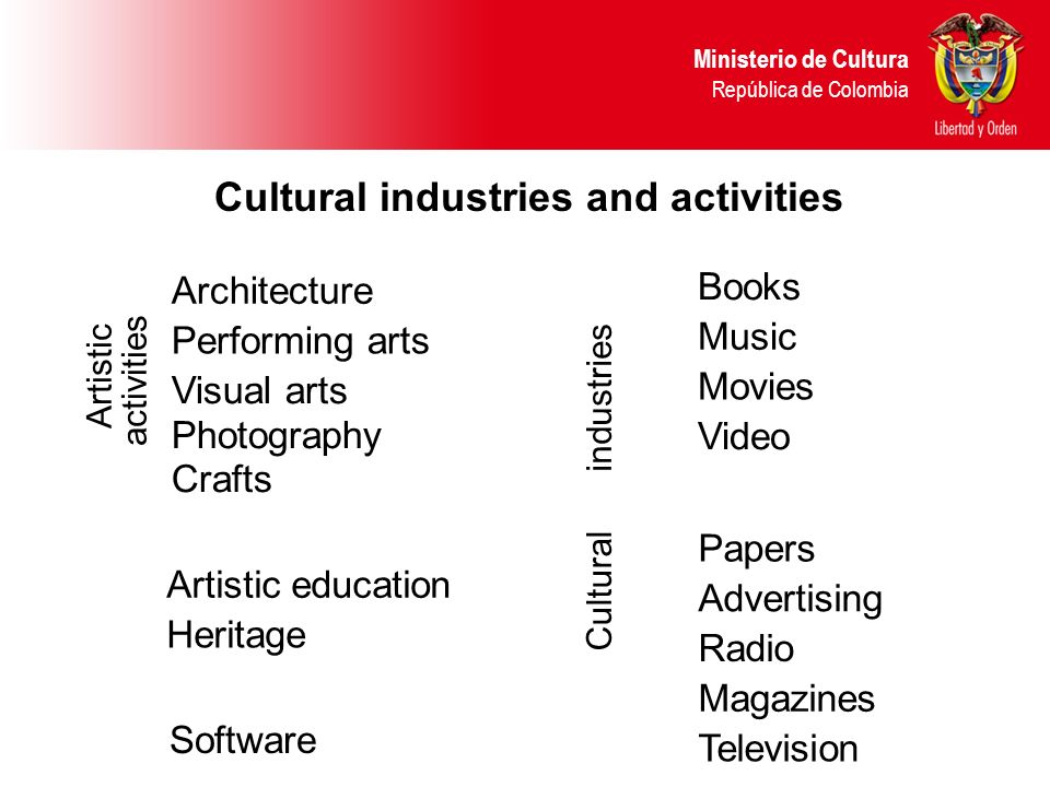 Cultural industries and activities Ministerio de Cultura República de Colombia Architecture Artistic education Performing arts Heritage Visual arts Crafts Papers Photography Advertising Radio Books Magazines Music Television Movies Video Software Cultural industries Artistic activities