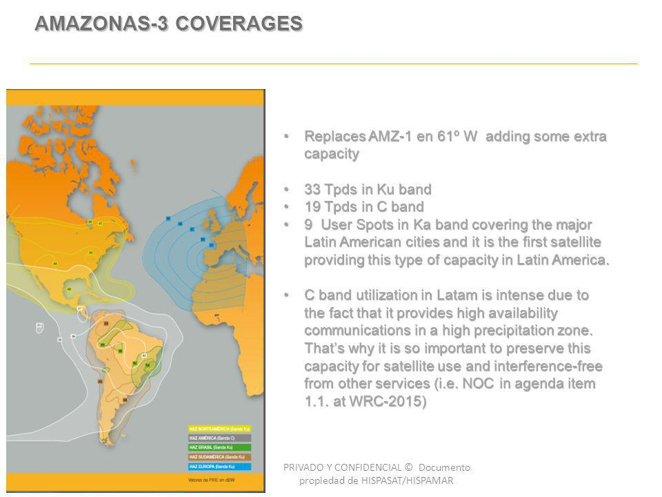 AMAZONAS-3 COVERAGES PRIVADO Y CONFIDENCIAL © Documento propiedad de HISPASAT/HISPAMAR Replaces AMZ-1 en 61º W adding some extra capacityReplaces AMZ-1 en 61º W adding some extra capacity 33 Tpds in Ku band33 Tpds in Ku band 19 Tpds in C band19 Tpds in C band 9 User Spots in Ka band covering the major Latin American cities and it is the first satellite providing this type of capacity in Latin America.9 User Spots in Ka band covering the major Latin American cities and it is the first satellite providing this type of capacity in Latin America.