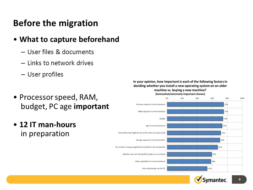 Before the migration What to capture beforehand – User files & documents – Links to network drives – User profiles Processor speed, RAM, budget, PC age important 12 IT man-hours in preparation 9