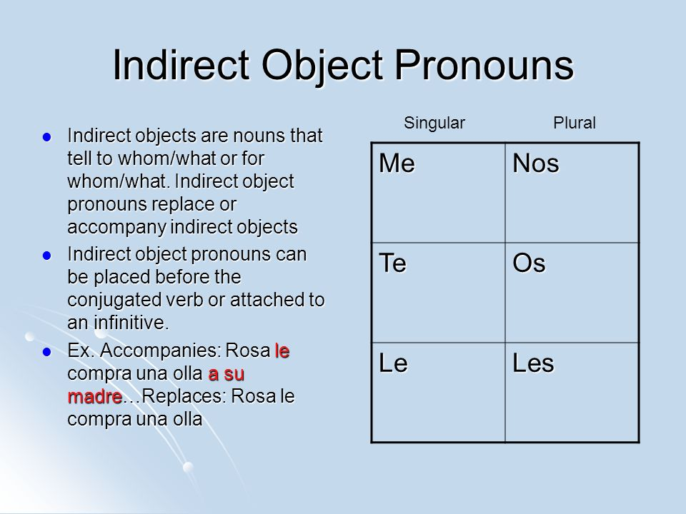 Indirect Object Pronouns Indirect objects are nouns that tell to whom/what or for whom/what.
