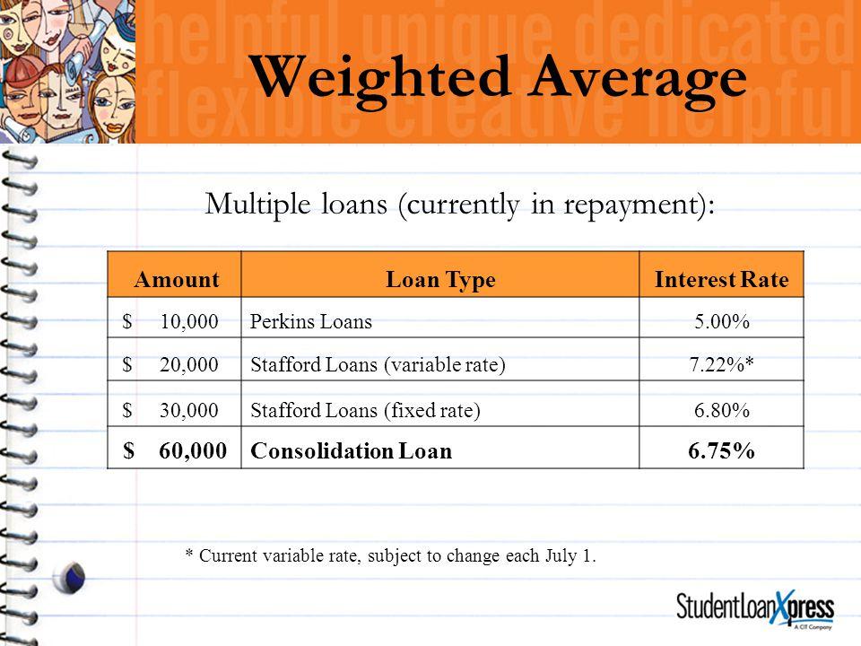 20000 consolidating loan