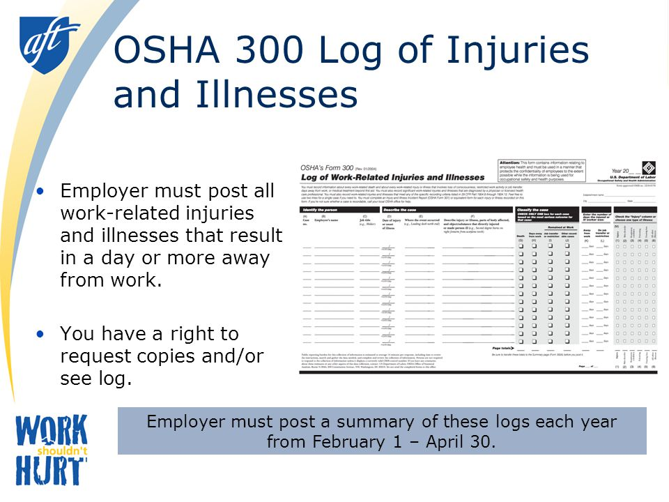 OSHA 300 Log of Injuries and Illnesses Employer must post all work-related injuries and illnesses that result in a day or more away from work.