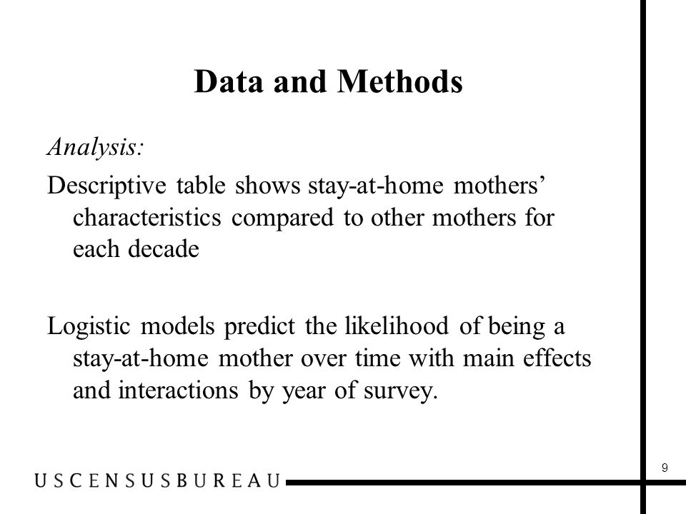 Data and Methods Analysis: Descriptive table shows stay-at-home mothers' characteristics compared to other mothers for each decade Logistic models predict the likelihood of being a stay-at-home mother over time with main effects and interactions by year of survey.
