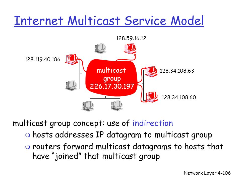 Network Layer4-106 Internet Multicast Service Model multicast group concept: use of indirection m hosts addresses IP datagram to multicast group m routers forward multicast datagrams to hosts that have joined that multicast group multicast group