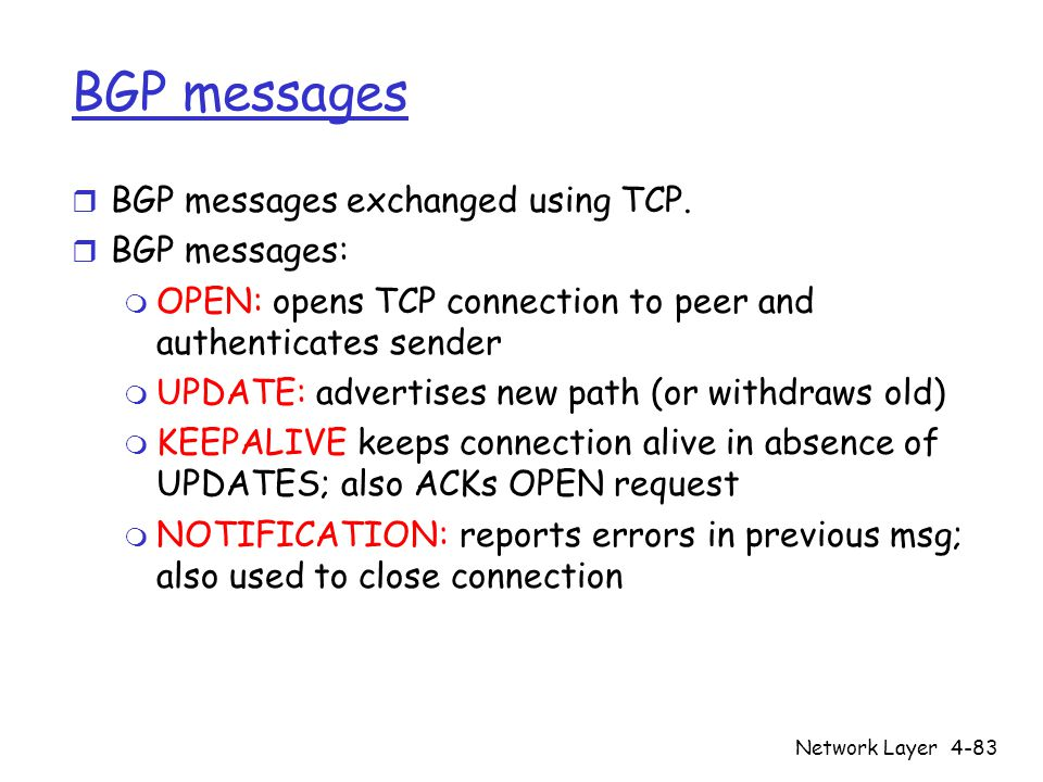 Network Layer4-83 BGP messages r BGP messages exchanged using TCP.