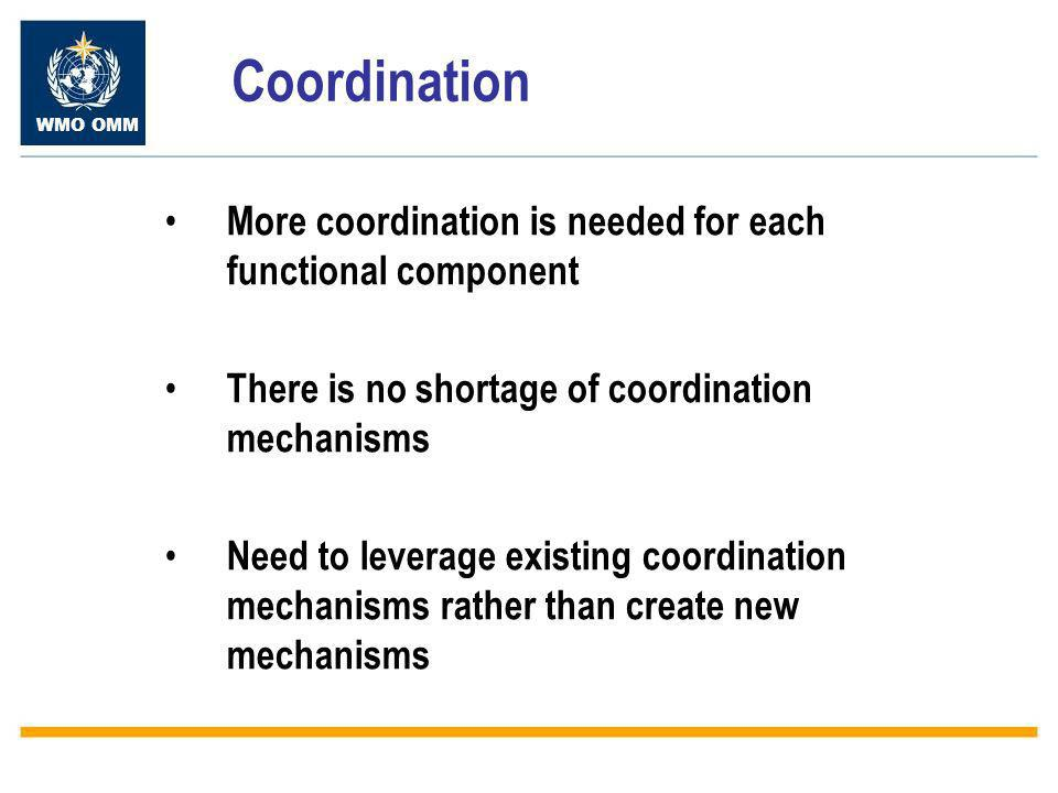 WMO OMM Coordination More coordination is needed for each functional component There is no shortage of coordination mechanisms Need to leverage existing coordination mechanisms rather than create new mechanisms