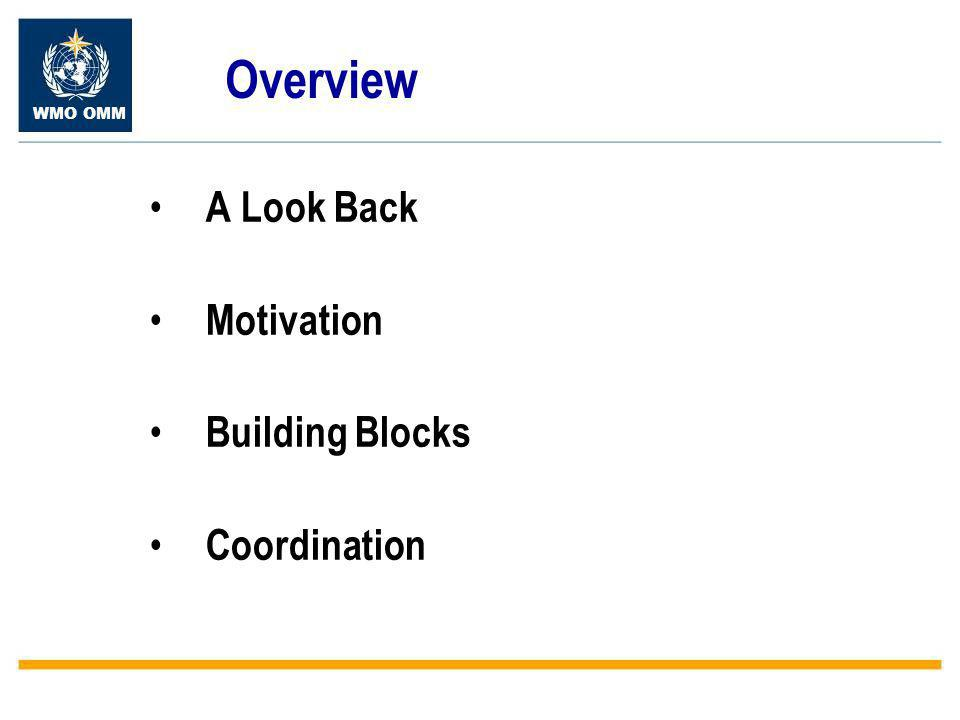 WMO OMM Overview A Look Back Motivation Building Blocks Coordination