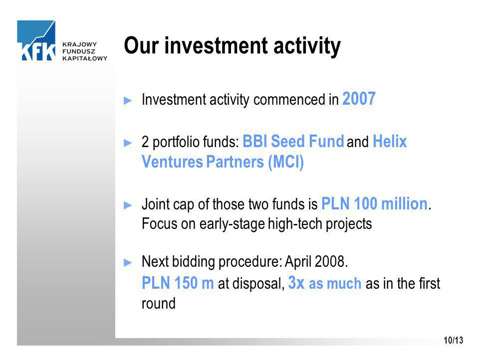 10/13 Our investment activity ► Investment activity commenced in 2007 ► 2 portfolio funds: BBI Seed Fund and Helix Ventures Partners (MCI) ► Joint cap of those two funds is PLN 100 million.