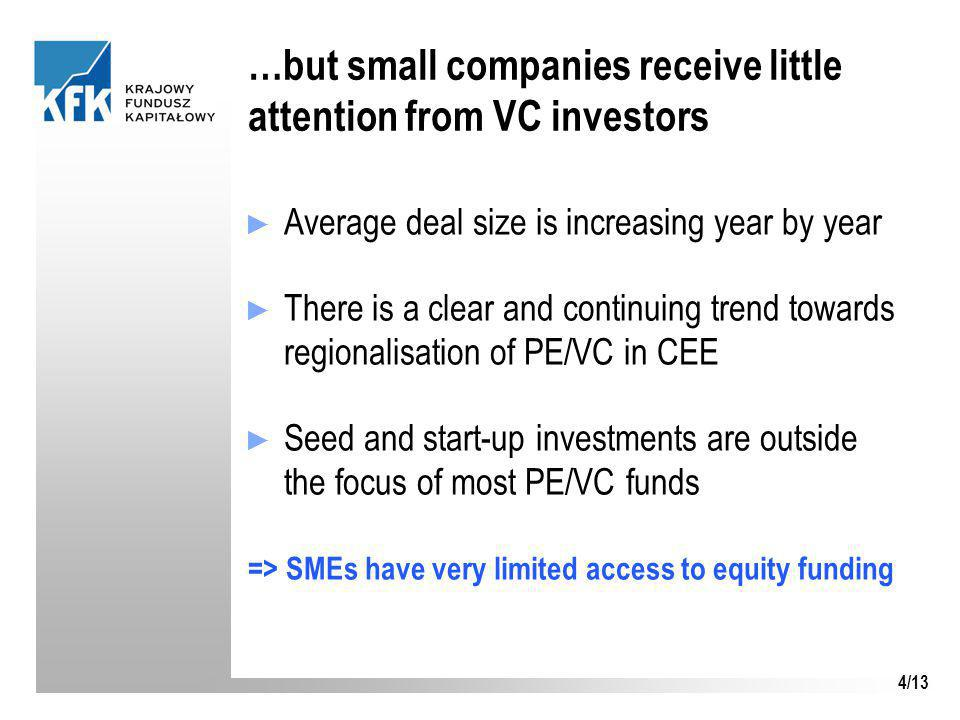 4/13 …but small companies receive little attention from VC investors ► Average deal size is increasing year by year ► There is a clear and continuing trend towards regionalisation of PE/VC in CEE ► Seed and start-up investments are outside the focus of most PE/VC funds => SMEs have very limited access to equity funding