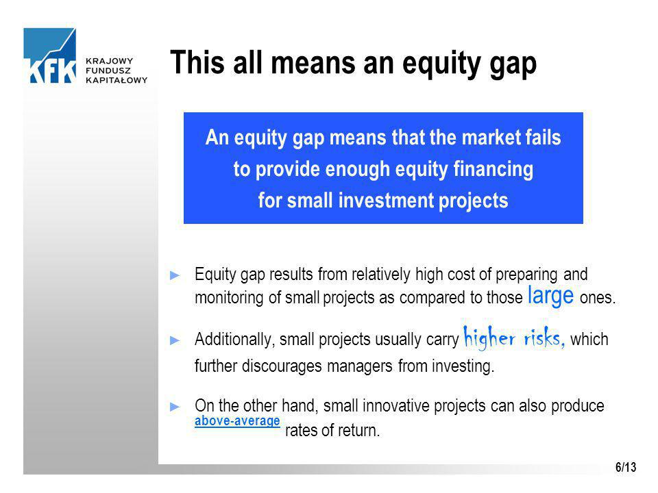 6/13 This all means an equity gap ► Equity gap results from relatively high cost of preparing and monitoring of small projects as compared to those large ones.