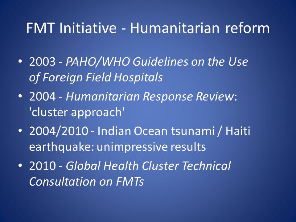 Development of an ISPRM rapid rehabilitation response