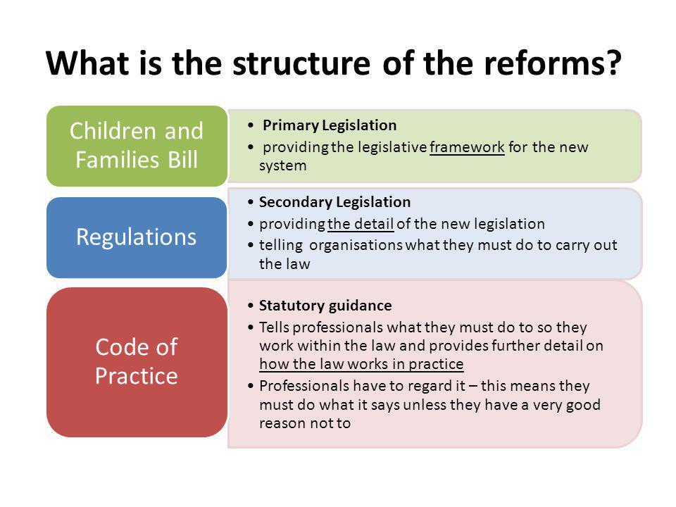 What is the structure of the reforms.