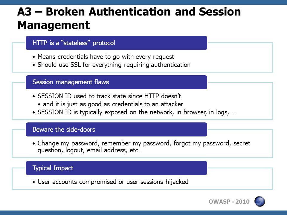 OWASP A3 – Broken Authentication and Session Management Means credentials have to go with every request Should use SSL for everything requiring authentication HTTP is a stateless protocol SESSION ID used to track state since HTTP doesn't and it is just as good as credentials to an attacker SESSION ID is typically exposed on the network, in browser, in logs, … Session management flaws Change my password, remember my password, forgot my password, secret question, logout,  address, etc… Beware the side-doors User accounts compromised or user sessions hijacked Typical Impact