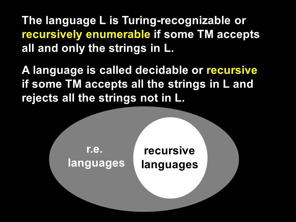 The language L is Turing-recognizable or recursively enumerable if some TM accepts all and only the strings in L.