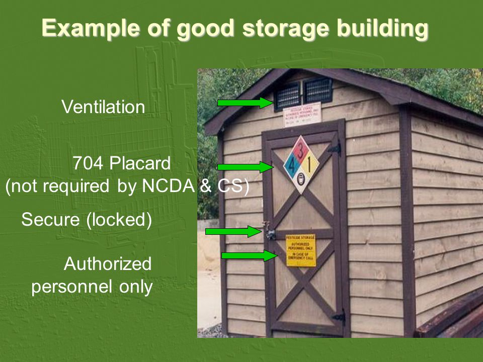 Example of good storage building Ventilation Secure (locked) Authorized personnel only 704 Placard (not required by NCDA & CS)