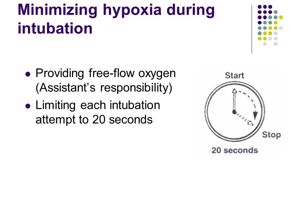 Minimizing hypoxia during intubation Providing free-flow oxygen (Assistant's responsibility) Limiting each intubation attempt to 20 seconds