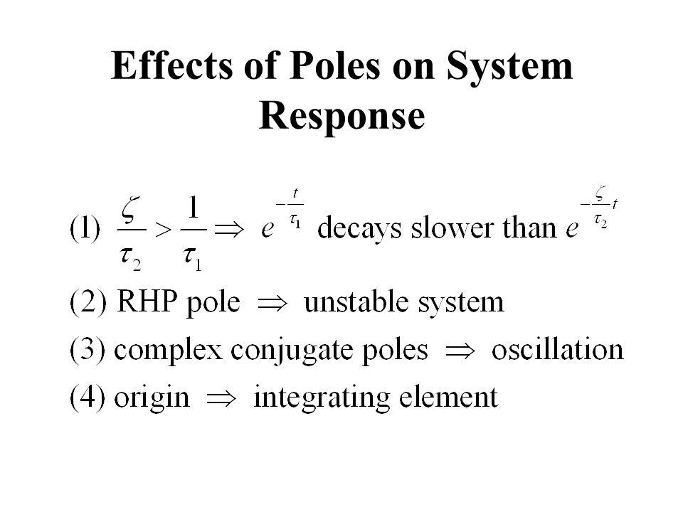 Effects of Poles on System Response