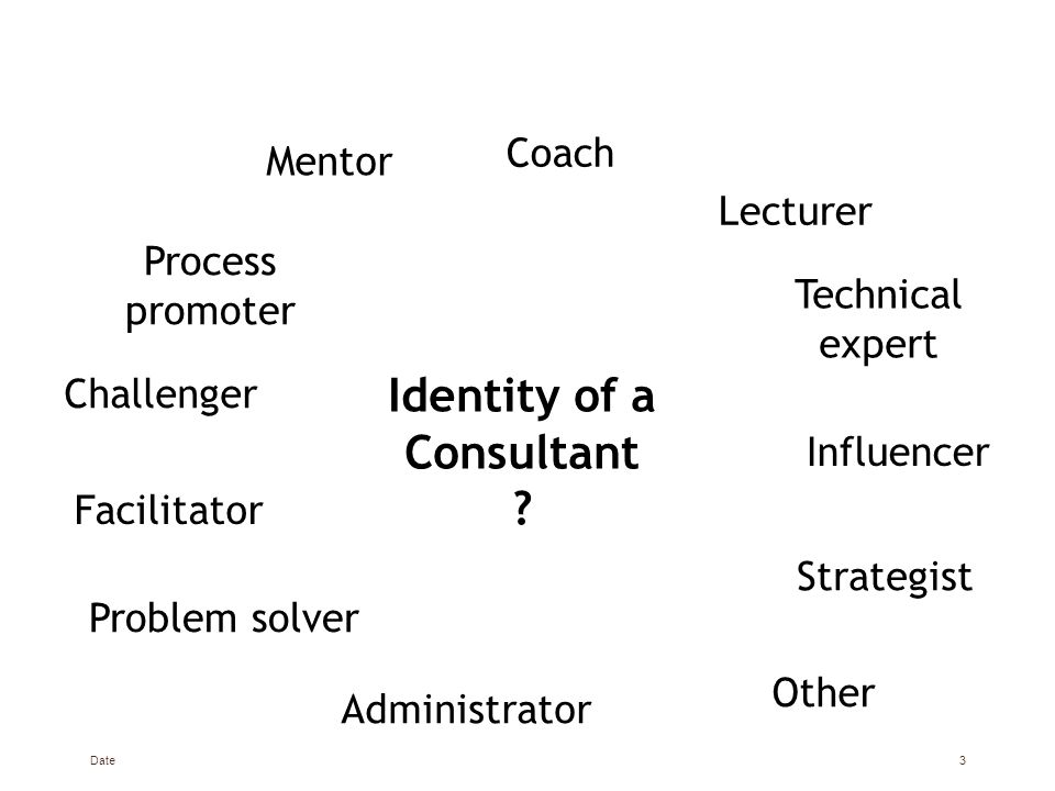 Date3 Identity of a Consultant .