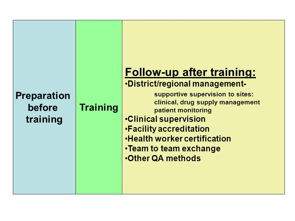 Preparation before training Training Follow-up after training: District/regional management- supportive supervision to sites: clinical, drug supply management patient monitoring Clinical supervision Facility accreditation Health worker certification Team to team exchange Other QA methods