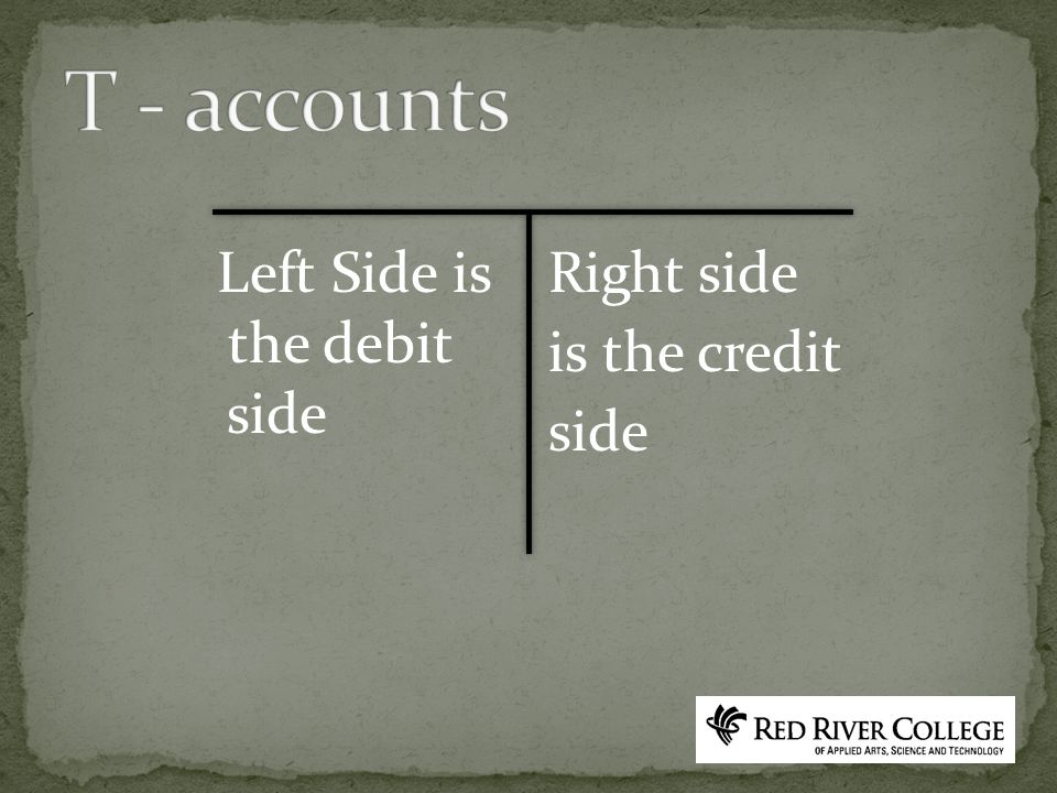 Left Side is the debit side Right side is the credit side
