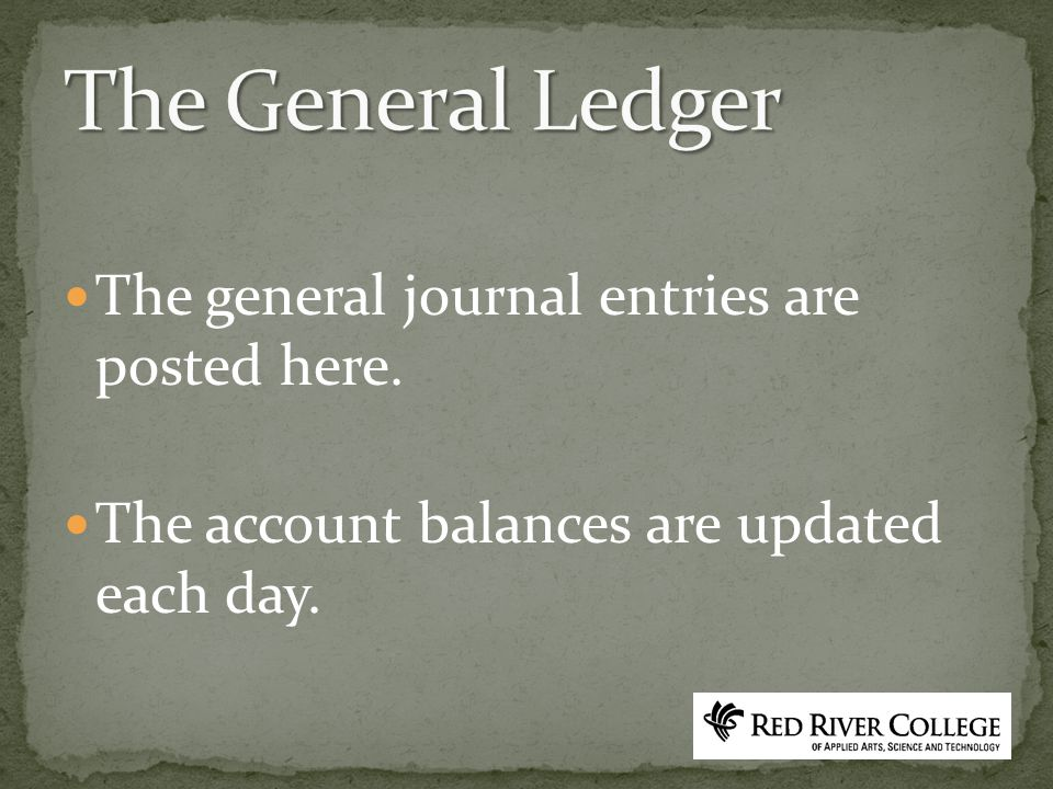 The general journal entries are posted here. The account balances are updated each day.