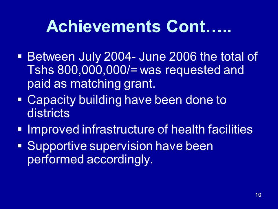 10 Achievements Cont…..