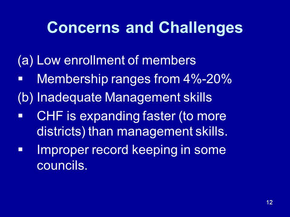 12 Concerns and Challenges (a)Low enrollment of members  Membership ranges from 4%-20% (b)Inadequate Management skills  CHF is expanding faster (to more districts) than management skills.