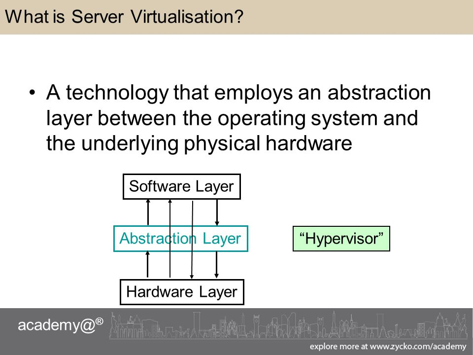 ® What is Server Virtualisation.