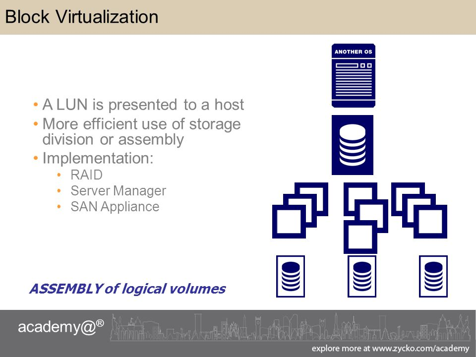 ® Block Virtualization A LUN is presented to a host More efficient use of storage division or assembly Implementation: RAID Server Manager SAN Appliance ASSEMBLY of logical volumes