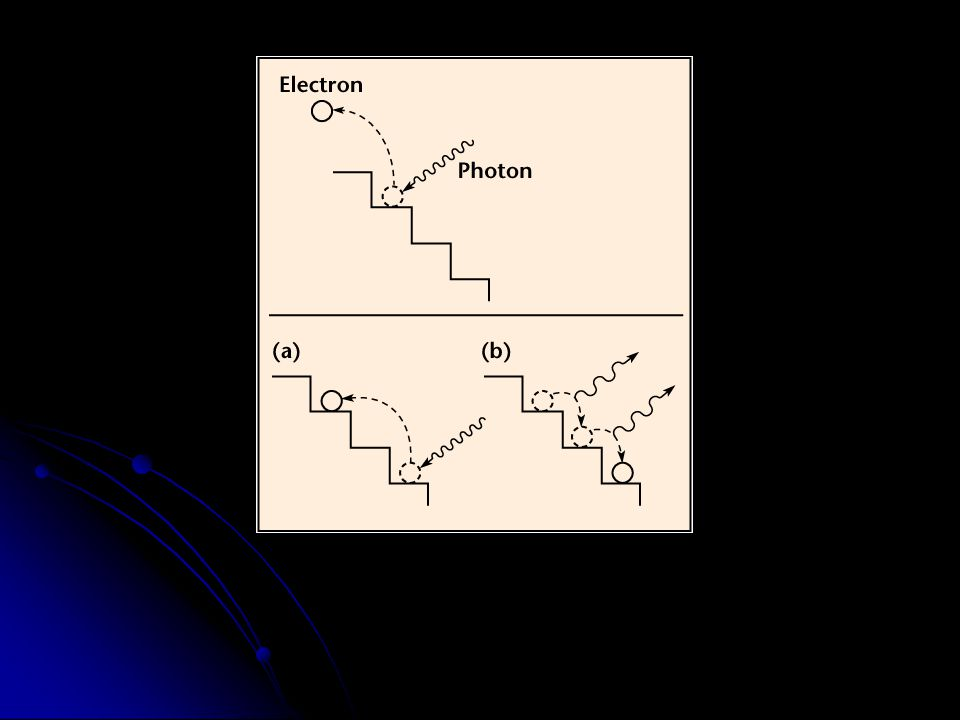 11 Quantum Quantum is a specific amount of energy needed to move an electron from one level to another level.