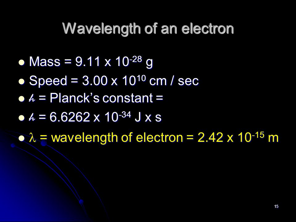 14 Given that light behaves as waves and particles, can particles of matter behave as waves.