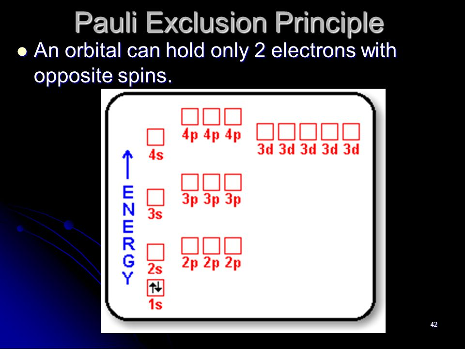 41 Aufbau Principle Electrons enter the lowest energy levels first.