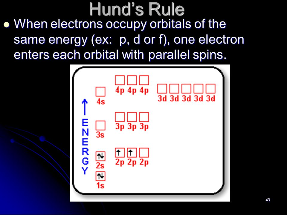 42 Pauli Exclusion Principle An orbital can hold only 2 electrons with opposite spins.