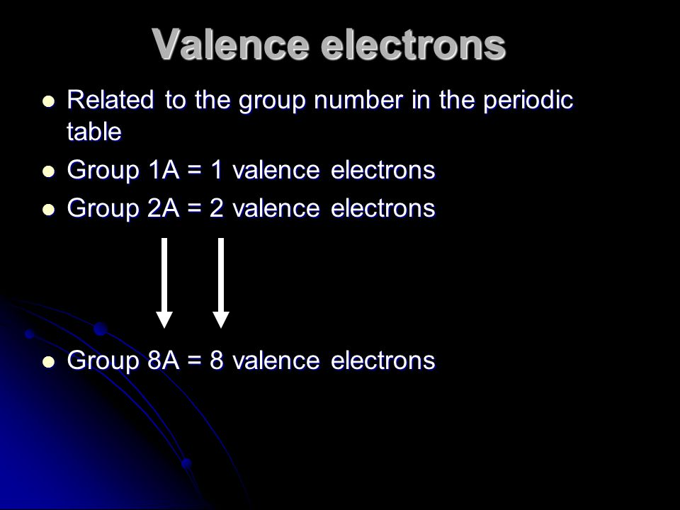 Valence electrons Electrons in the highest occupied energy level of an element's atoms.