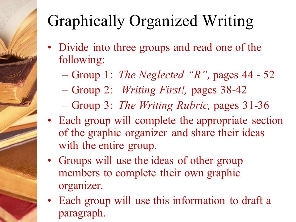 Graphically Organized Writing Divide into three groups and read one of the following: –Group 1: The Neglected R , pages –Group 2: Writing First!, pages –Group 3: The Writing Rubric, pages Each group will complete the appropriate section of the graphic organizer and share their ideas with the entire group.