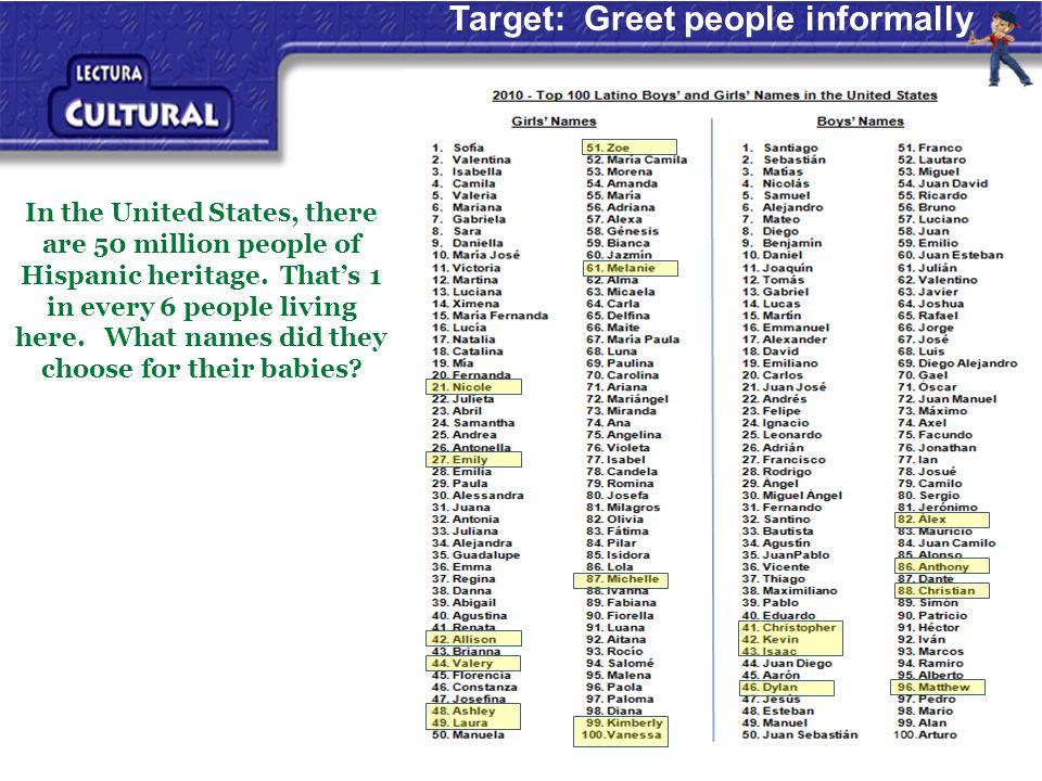 Capitulo Preliminario A Read The Top 100 Latino Baby Names In The Us