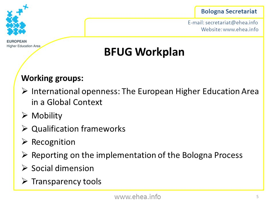Website:   Bologna Secretariat BFUG Workplan Working groups:  International openness: The European Higher Education Area in a Global Context  Mobility  Qualification frameworks  Recognition  Reporting on the implementation of the Bologna Process  Social dimension  Transparency tools   5