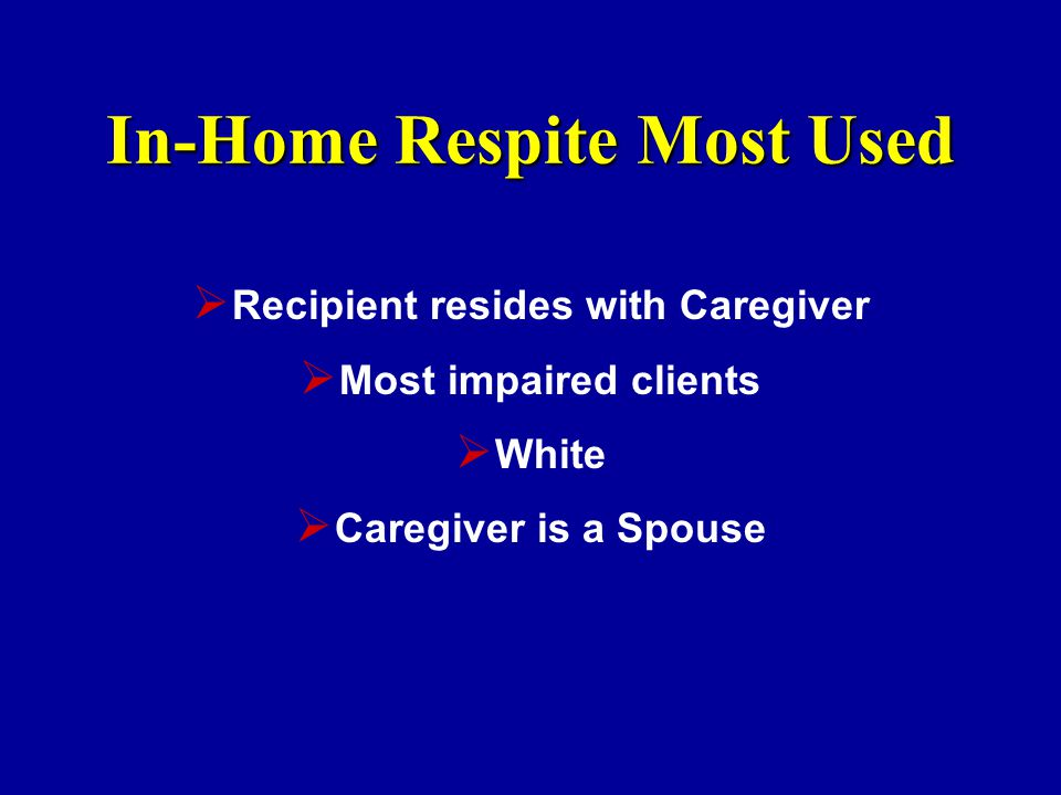 In-Home Respite Most Used  Recipient resides with Caregiver  Most impaired clients  White  Caregiver is a Spouse