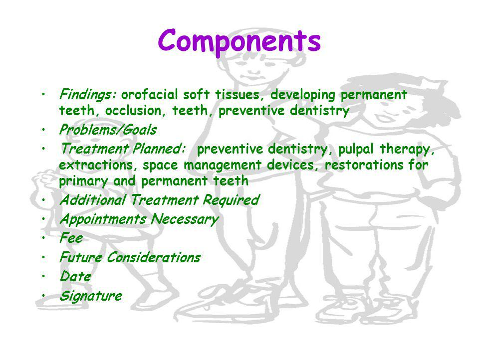 Components Findings: orofacial soft tissues, developing permanent teeth, occlusion, teeth, preventive dentistry Problems/Goals Treatment Planned: preventive dentistry, pulpal therapy, extractions, space management devices, restorations for primary and permanent teeth Additional Treatment Required Appointments Necessary Fee Future Considerations Date Signature