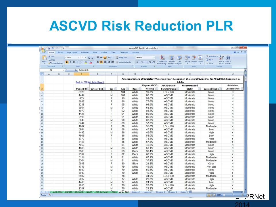 ©PPRNet 2014 ASCVD Risk Reduction PLR