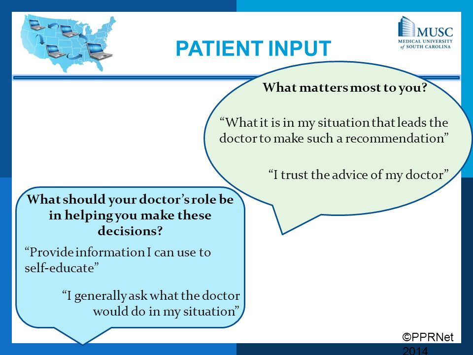 ©PPRNet 2014 PATIENT INPUT What matters most to you.