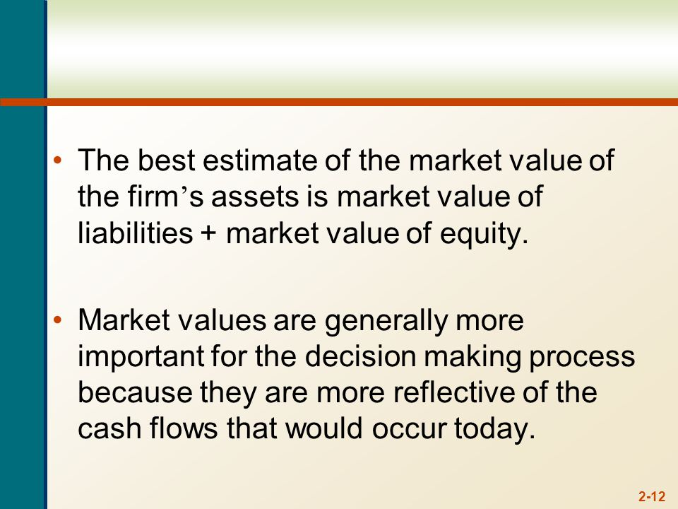 2-12 The best estimate of the market value of the firm ' s assets is market value of liabilities + market value of equity.