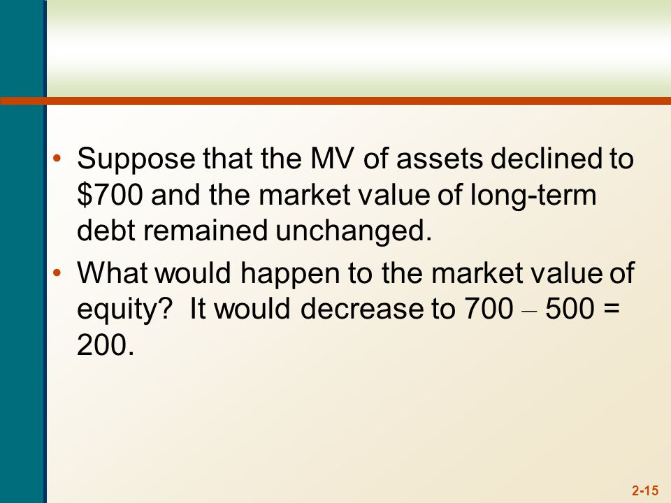 2-15 Suppose that the MV of assets declined to $700 and the market value of long-term debt remained unchanged.