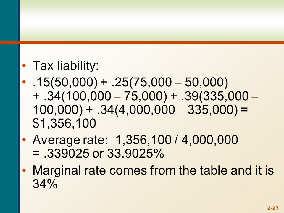 2-23 Tax liability:.15(50,000) +.25(75,000 – 50,000) +.34(100,000 – 75,000) +.39(335,000 – 100,000) +.34(4,000,000 – 335,000) = $1,356,100 Average rate: 1,356,100 / 4,000,000 = or % Marginal rate comes from the table and it is 34%