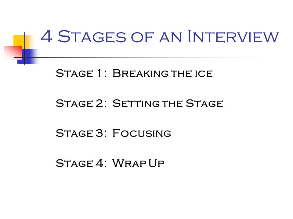 4 Stages of an Interview Stage 1: Breaking the ice Stage 2: Setting the Stage Stage 3: Focusing Stage 4: Wrap Up