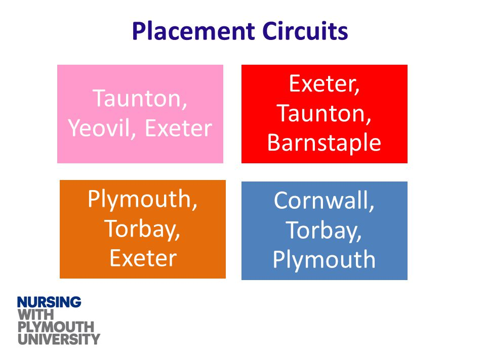 Placement Circuits Taunton, Yeovil, Exeter Exeter, Taunton, Barnstaple Plymouth, Torbay, Exeter Cornwall, Torbay, Plymouth
