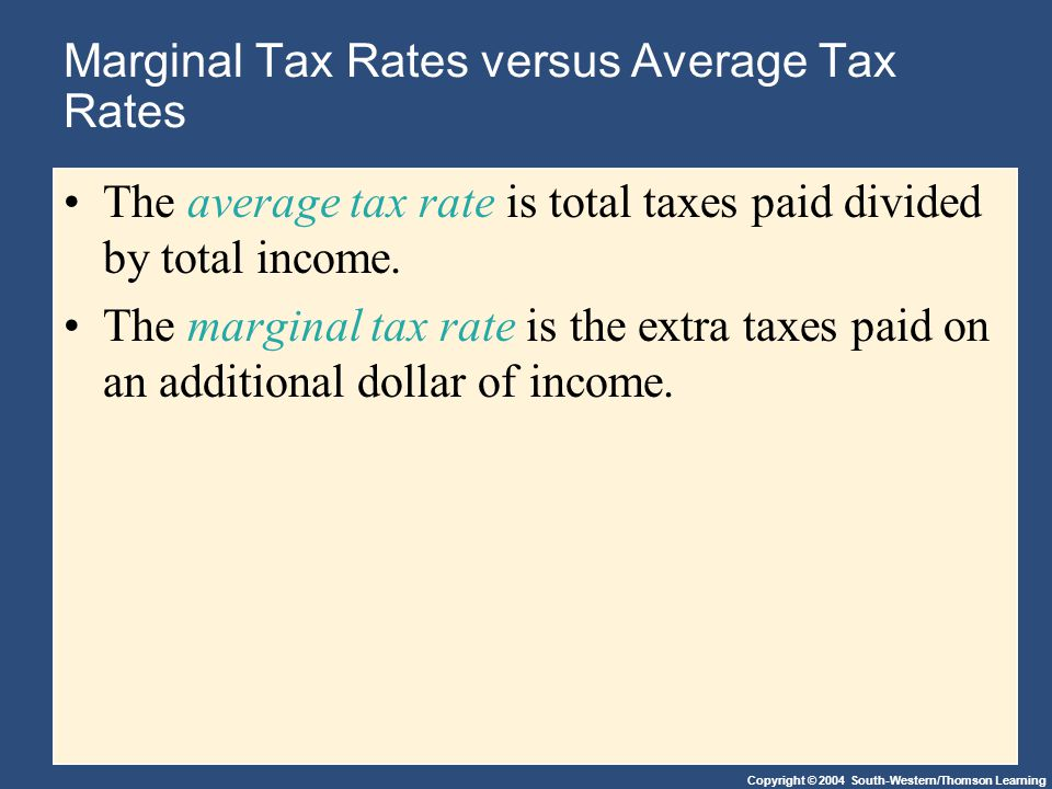 Copyright © 2004 South-Western/Thomson Learning Marginal Tax Rates versus Average Tax Rates The average tax rate is total taxes paid divided by total income.