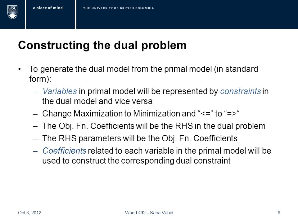Constructing the dual problem To generate the dual model from the primal model (in standard form): –Variables in primal model will be represented by constraints in the dual model and vice versa –Change Maximization to Minimization and –The Obj.